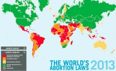 Abortion-laws