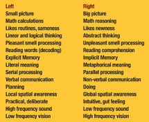 Brain_Balance_right_left_jfm14